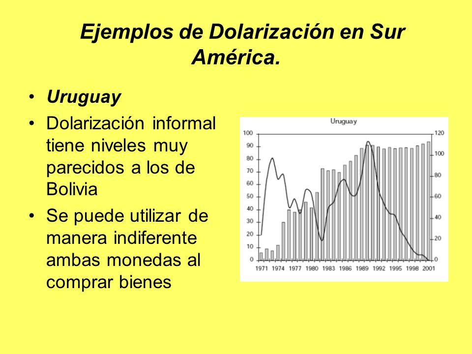 Ejemplos de Dolarización en Sur América.