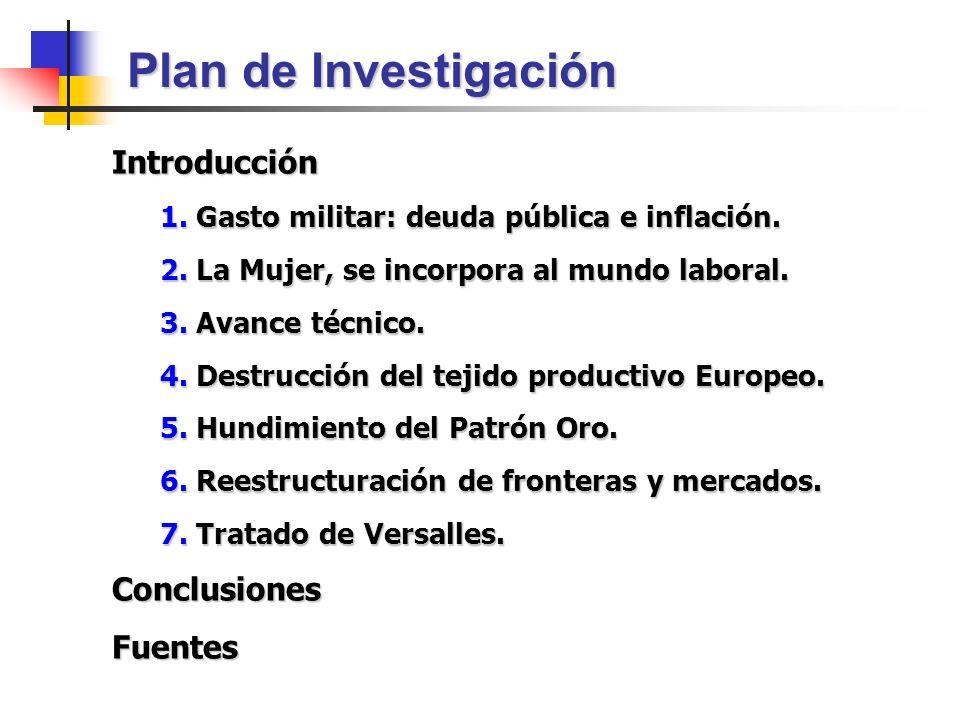 Plan de Investigación Introducción Conclusiones Fuentes