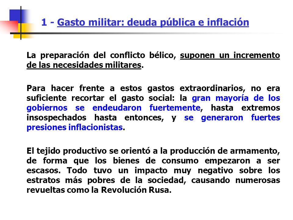 1 - Gasto militar: deuda pública e inflación