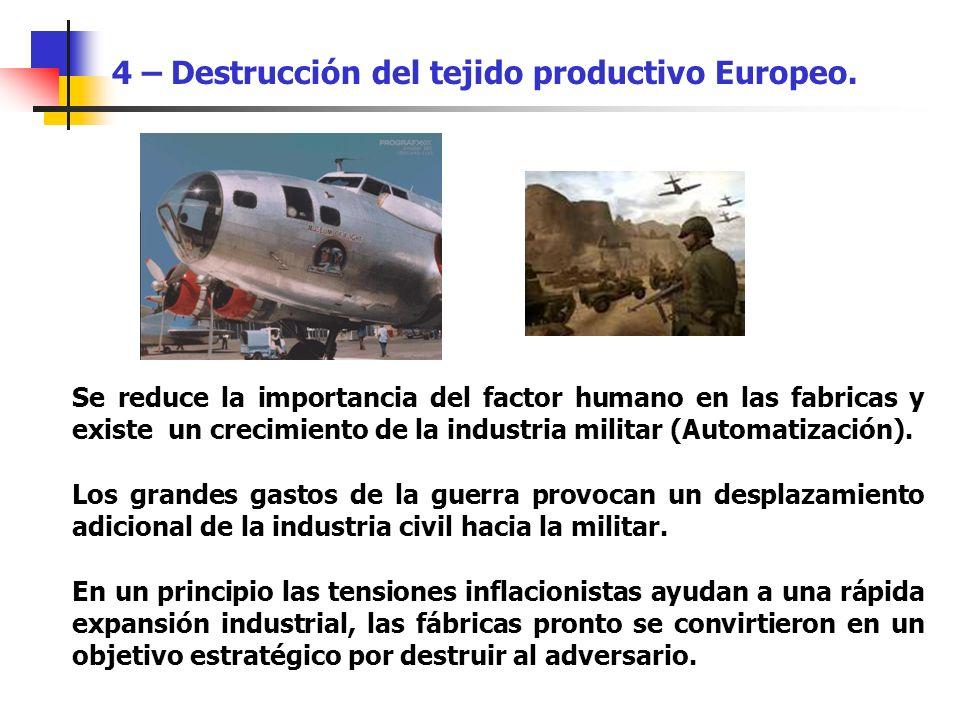 4 – Destrucción del tejido productivo Europeo.