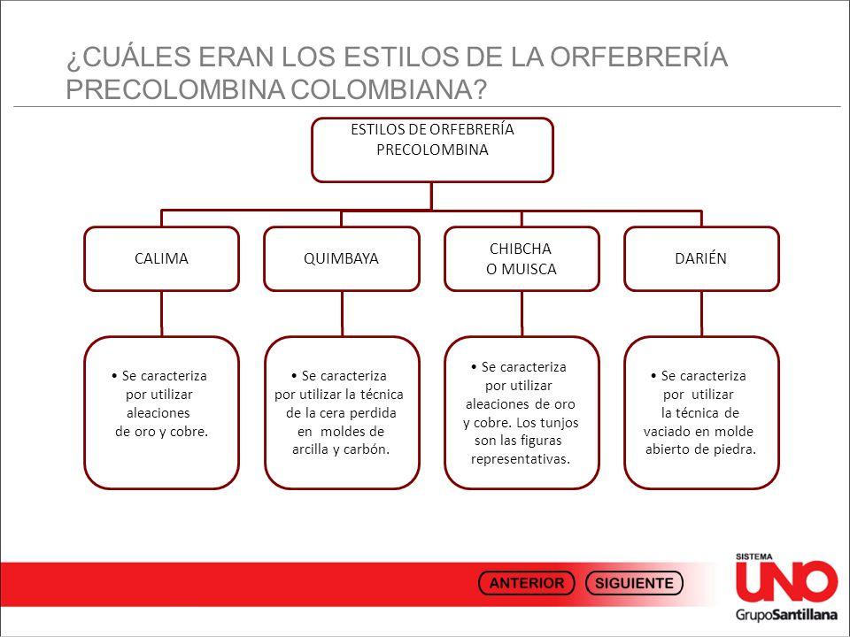 ¿CUÁLES ERAN LOS ESTILOS DE LA ORFEBRERÍA PRECOLOMBINA COLOMBIANA