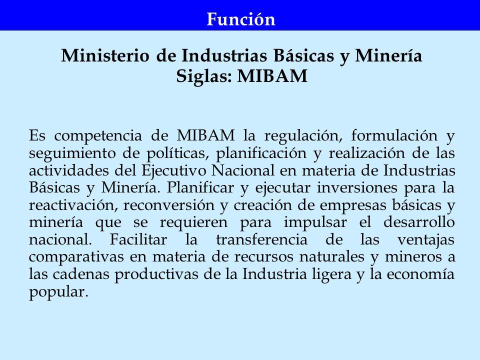 Ministerio de Industrias Básicas y Minería Siglas: MIBAM