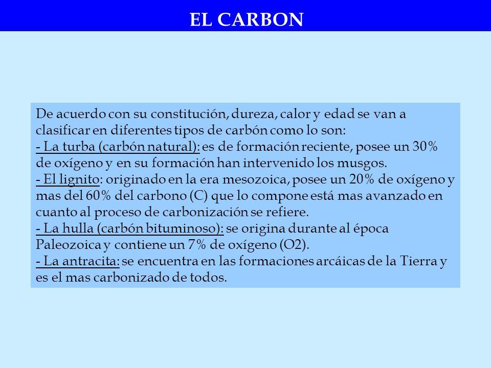EL CARBON De acuerdo con su constitución, dureza, calor y edad se van a clasificar en diferentes tipos de carbón como lo son: