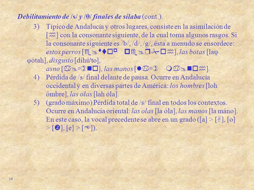 Debilitamiento de /s/ y /θ/ finales de sílaba (cont.).