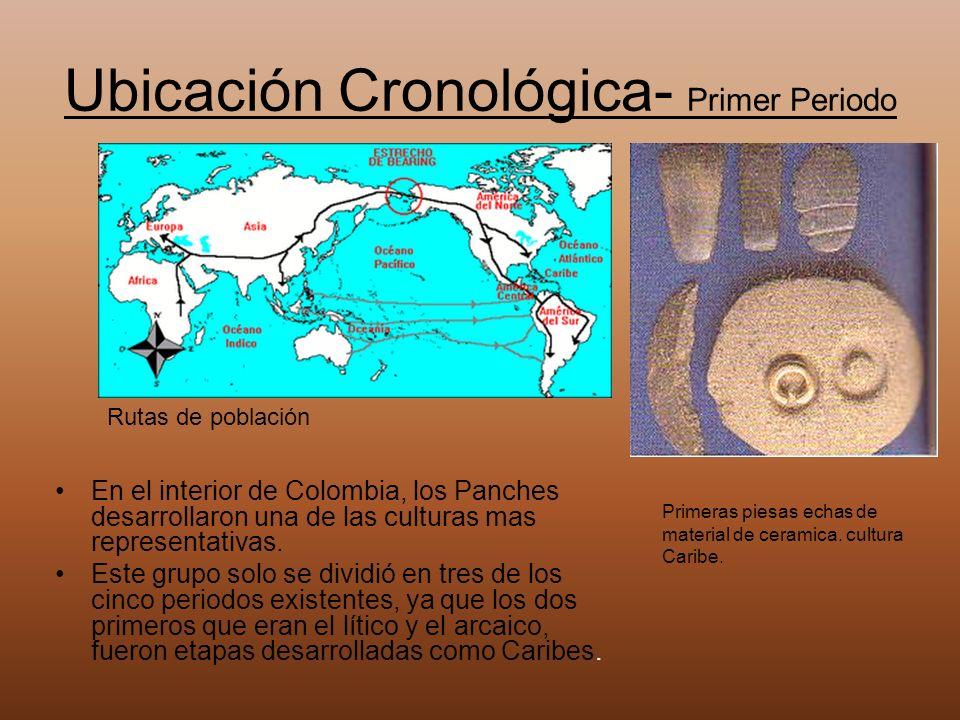 Ubicación Cronológica- Primer Periodo