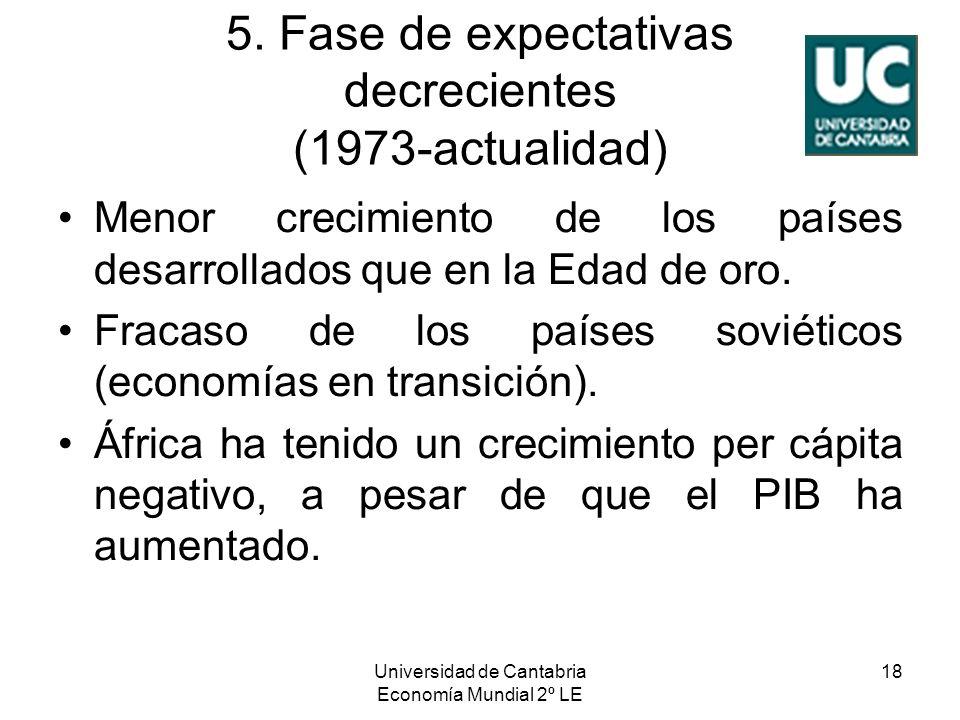 5. Fase de expectativas decrecientes (1973-actualidad)