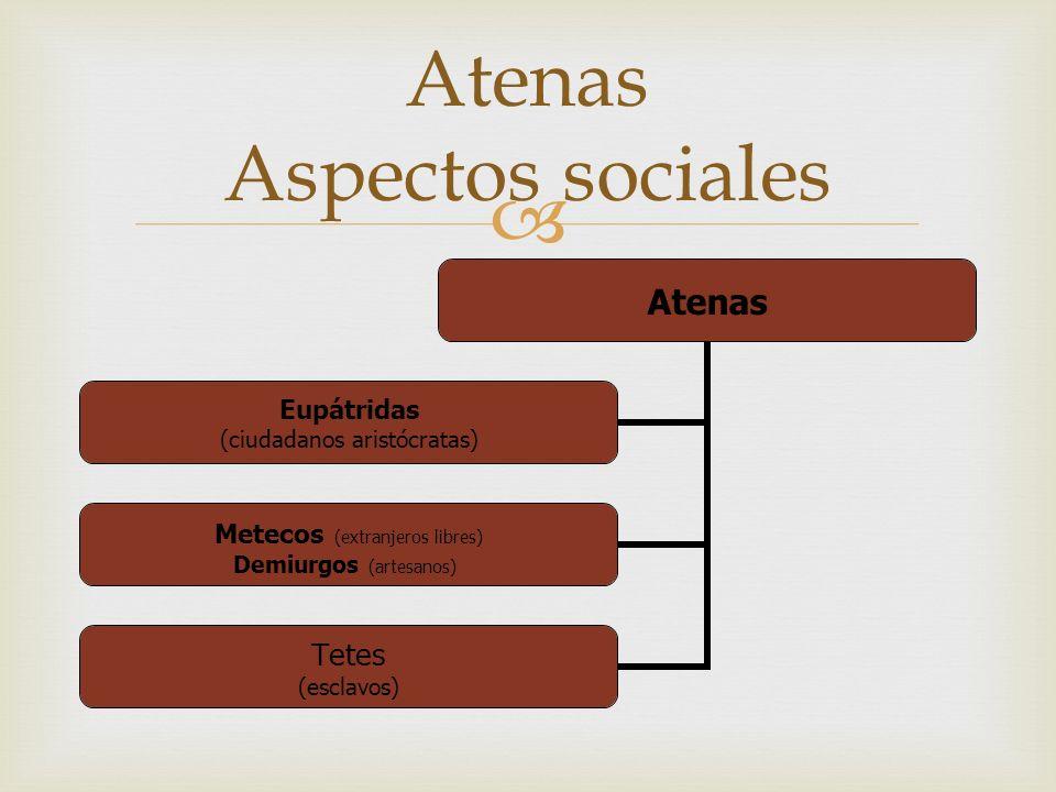 Atenas Aspectos sociales