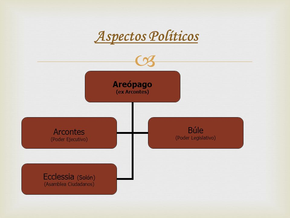 Aspectos Políticos