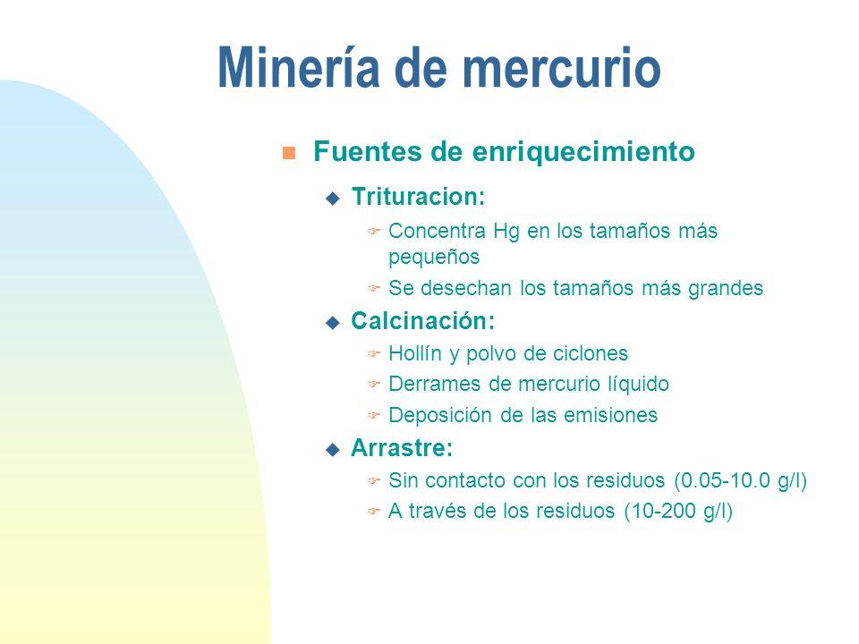 Minería de mercurio Fuentes de enriquecimiento Trituracion: