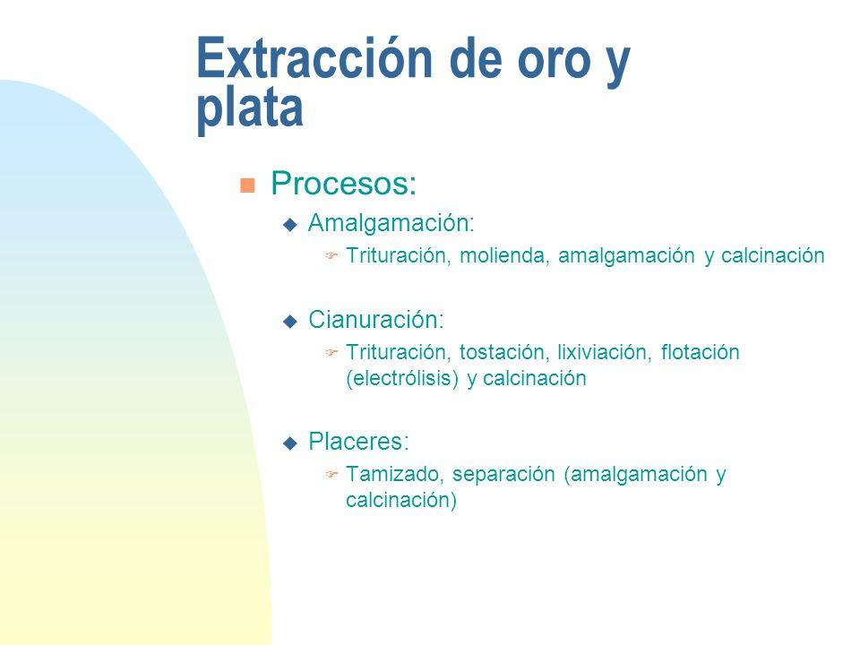 Extracción de oro y plata
