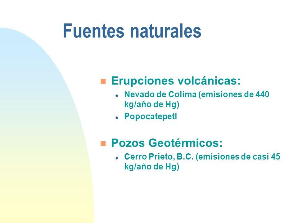 Fuentes naturales Erupciones volcánicas: Pozos Geotérmicos: