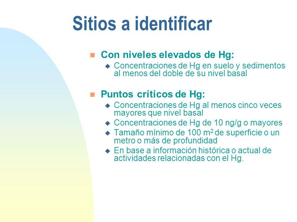 Sitios a identificar Con niveles elevados de Hg: