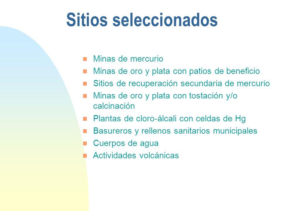 Sitios seleccionados Minas de mercurio