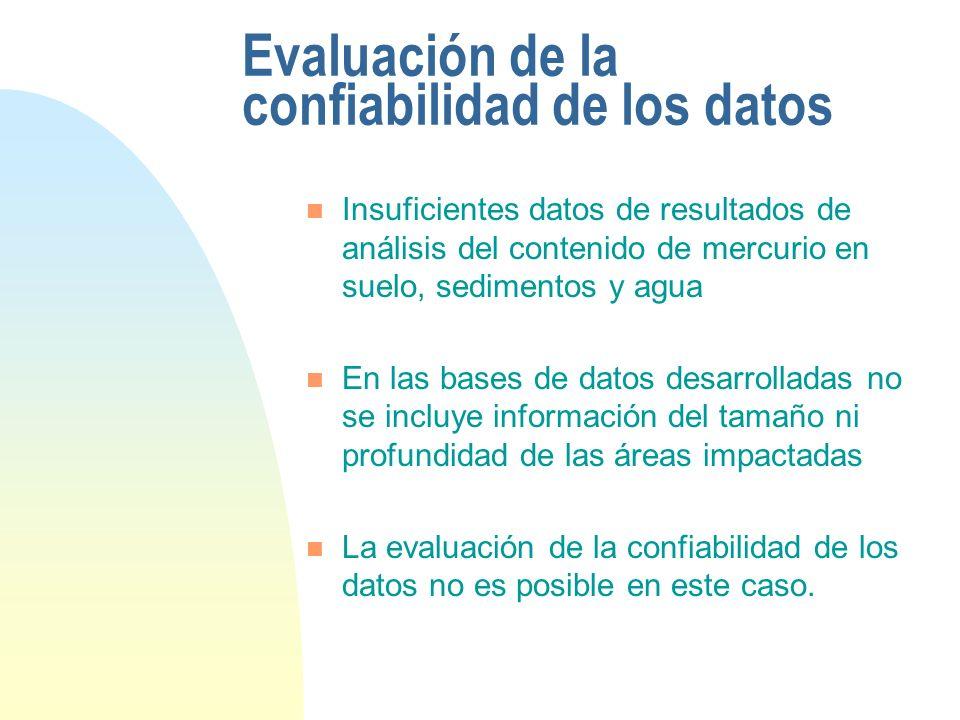 Evaluación de la confiabilidad de los datos