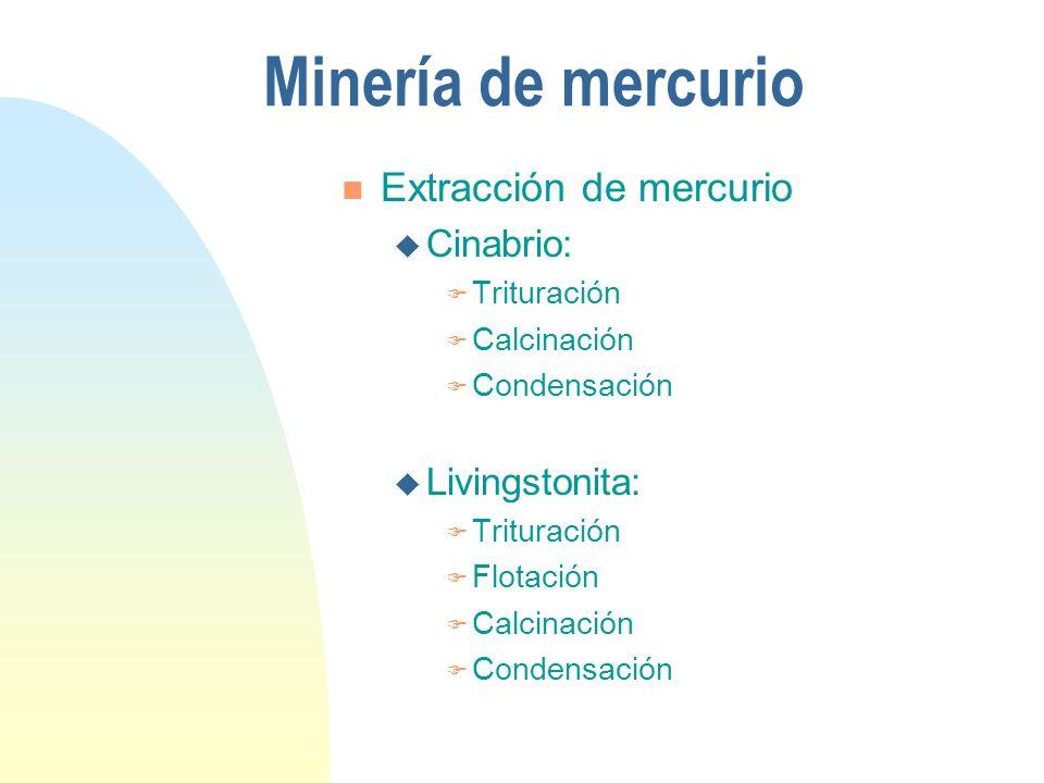 Minería de mercurio Extracción de mercurio Cinabrio: Livingstonita: