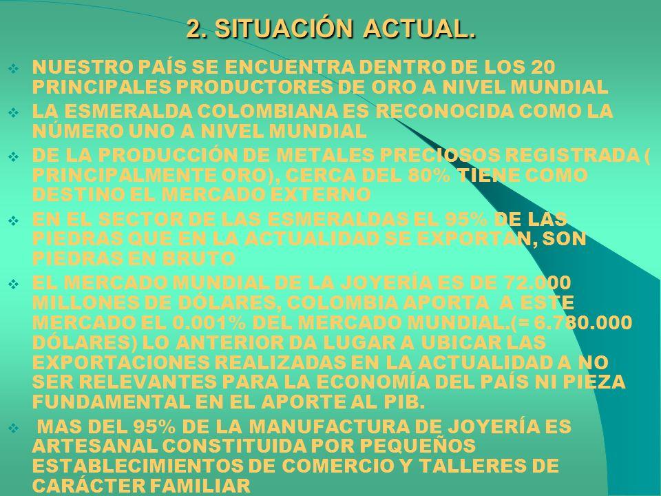 2. SITUACIÓN ACTUAL. NUESTRO PAÍS SE ENCUENTRA DENTRO DE LOS 20 PRINCIPALES PRODUCTORES DE ORO A NIVEL MUNDIAL.