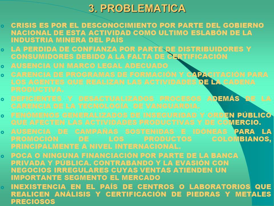 3. PROBLEMATICA