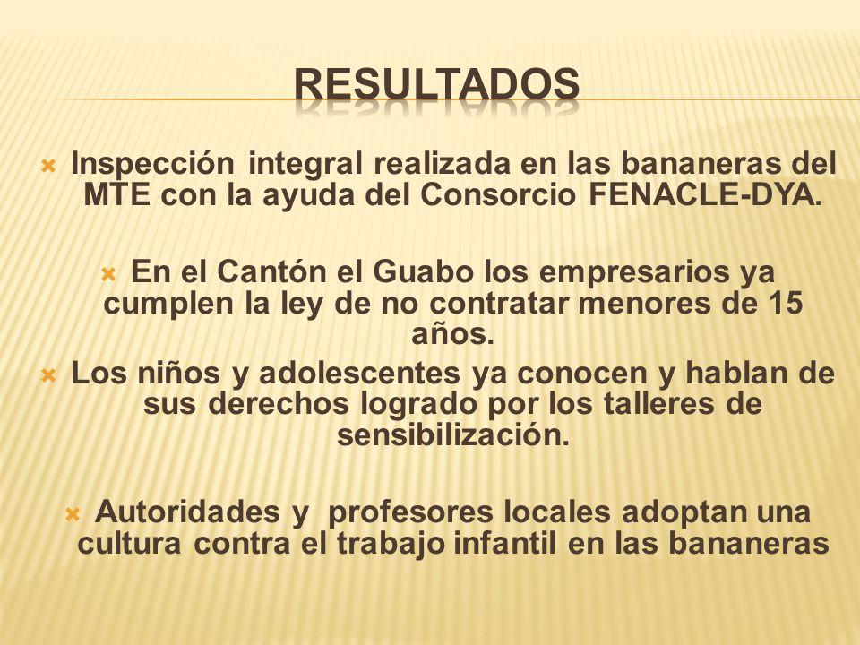resultados Inspección integral realizada en las bananeras del MTE con la ayuda del Consorcio FENACLE-DYA.