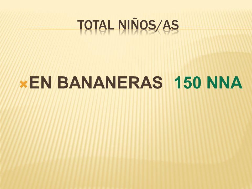 TOTAL NIÑOS/AS EN BANANERAS 150 NNA
