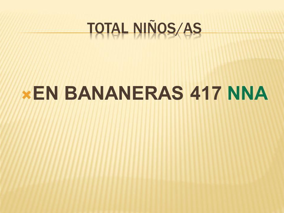 TOTAL NIÑOS/AS EN BANANERAS 417 NNA
