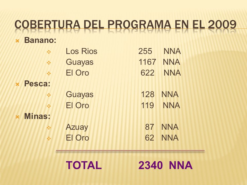 Cobertura del programa en el 2009