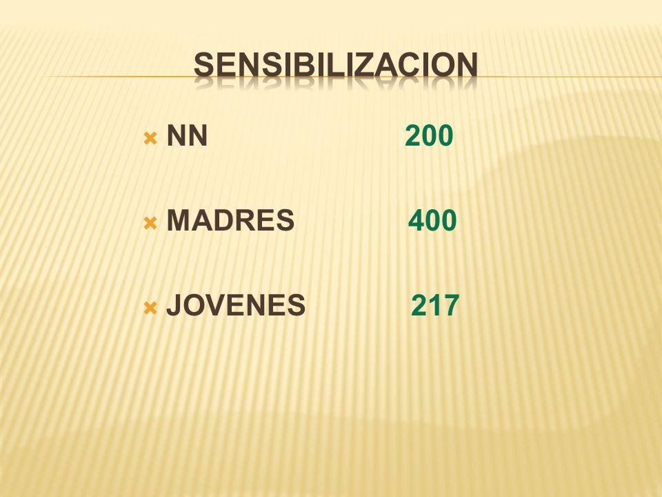 SENSIBILIZACION NN 200 MADRES 400 JOVENES 217
