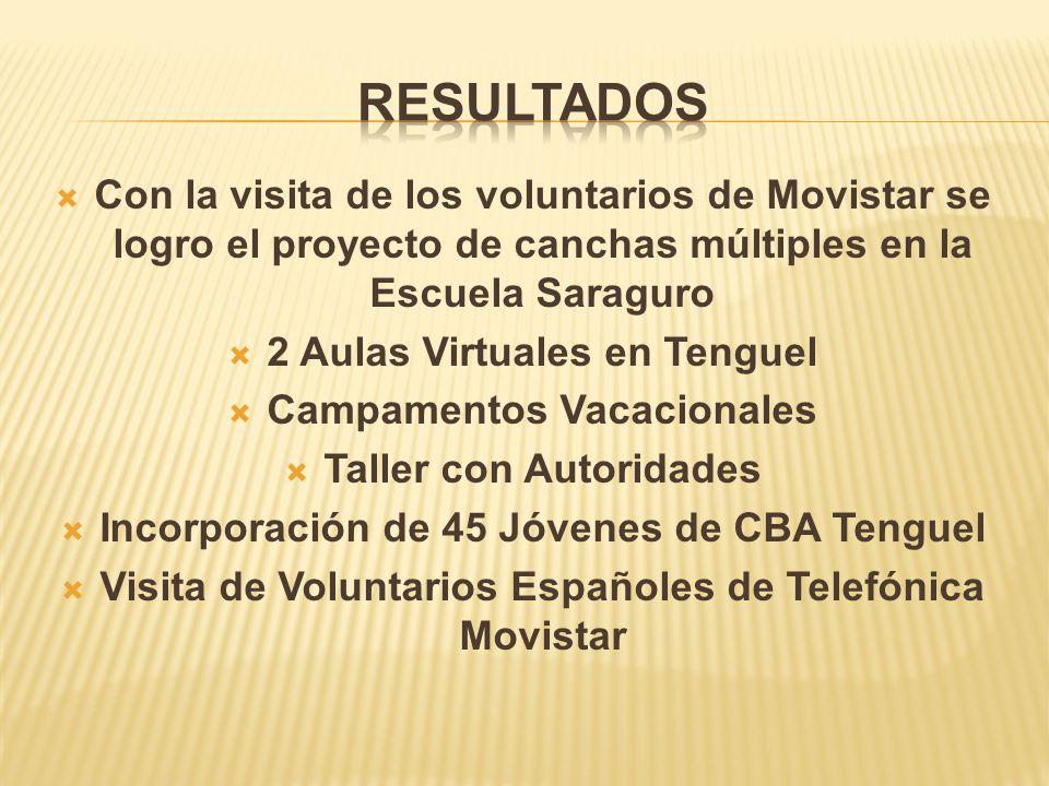 resultados Con la visita de los voluntarios de Movistar se logro el proyecto de canchas múltiples en la Escuela Saraguro.
