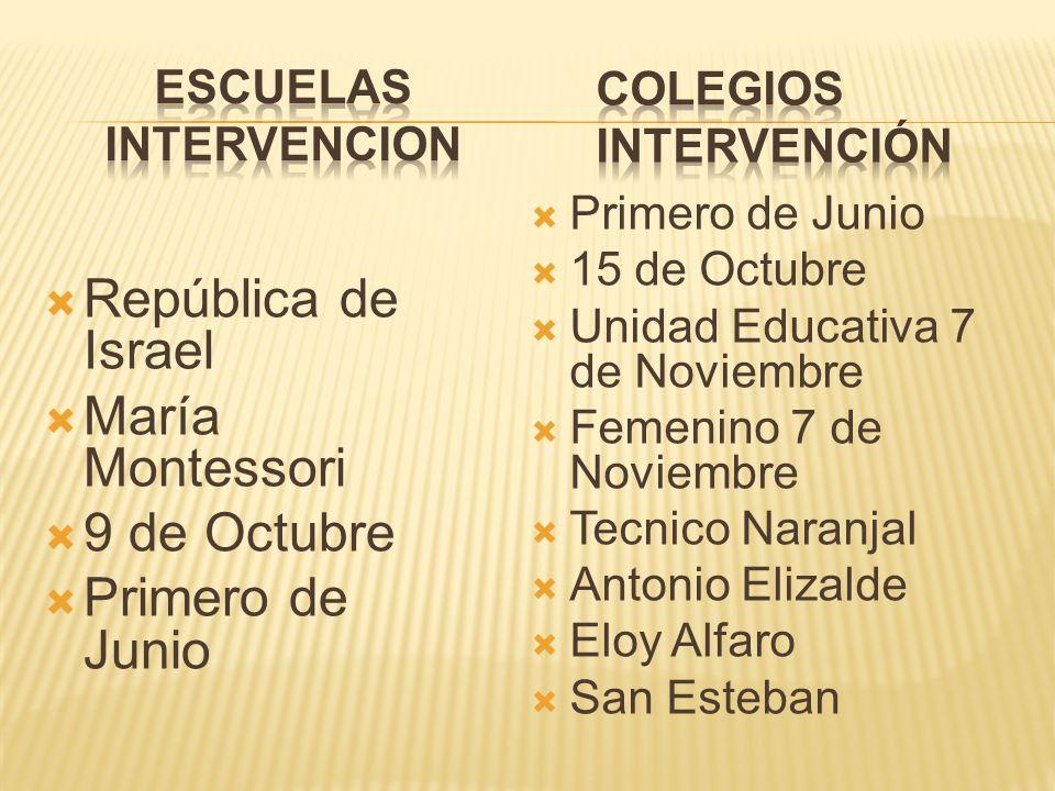 ESCUELAS INTERVENCION