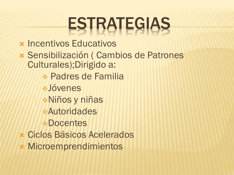 estrategias Incentivos Educativos
