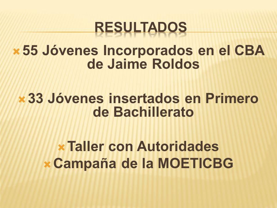 55 Jóvenes Incorporados en el CBA de Jaime Roldos