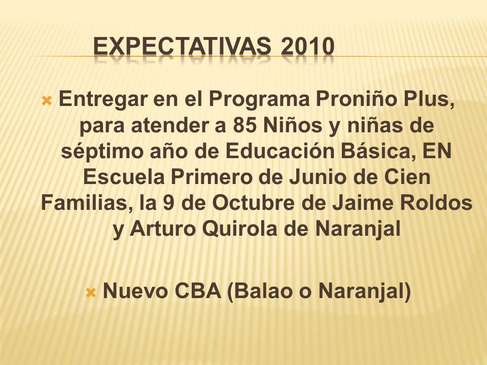 Nuevo CBA (Balao o Naranjal)