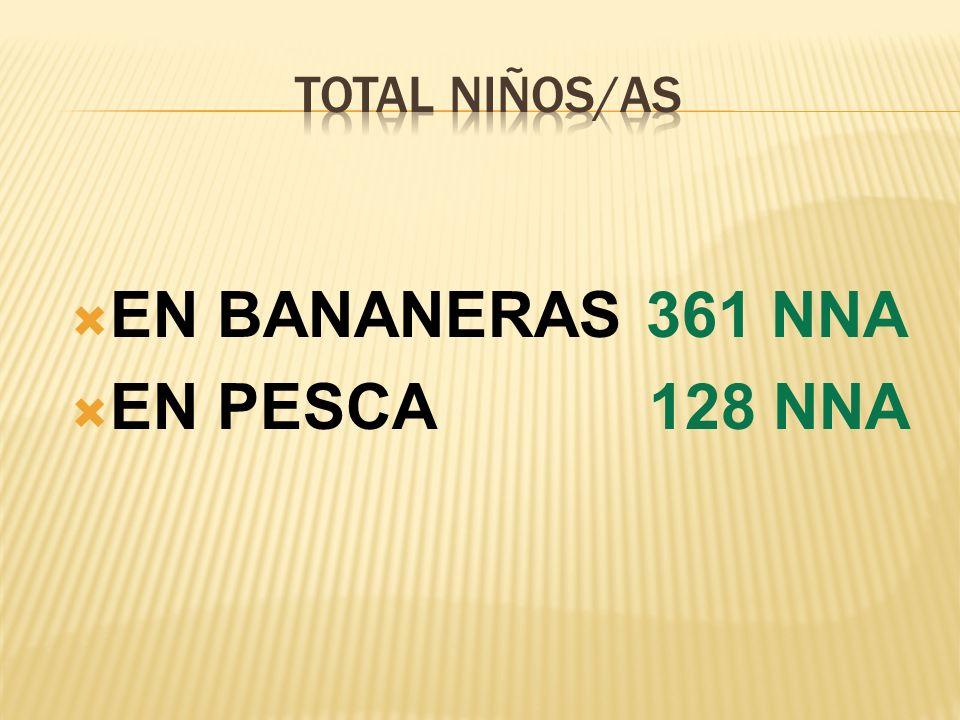 TOTAL NIÑOS/AS EN BANANERAS 361 NNA EN PESCA 128 NNA