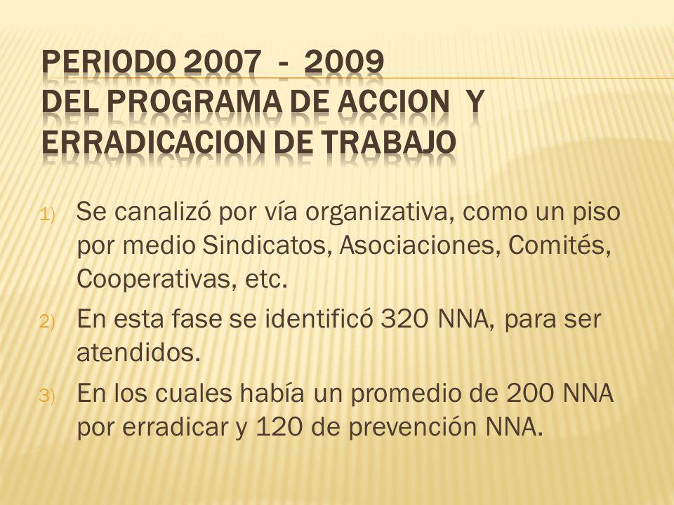 PERIODO 2007 - 2009 DEL PROGRAMA DE ACCION Y ERRADICACION DE TRABAJO