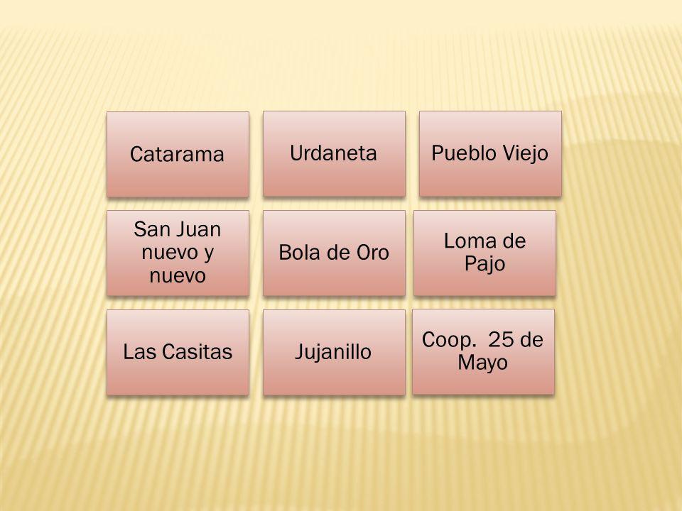 Catarama Urdaneta. Pueblo Viejo. San Juan nuevo y nuevo. Bola de Oro. Loma de Pajo. Las Casitas.