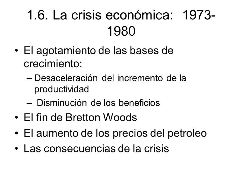 1.6. La crisis económica: 1973-1980 El agotamiento de las bases de crecimiento: Desaceleración del incremento de la productividad.