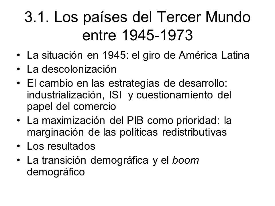 3.1. Los países del Tercer Mundo entre 1945-1973