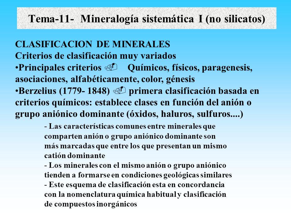 Tema-11- Mineralogía sistemática I (no silicatos)