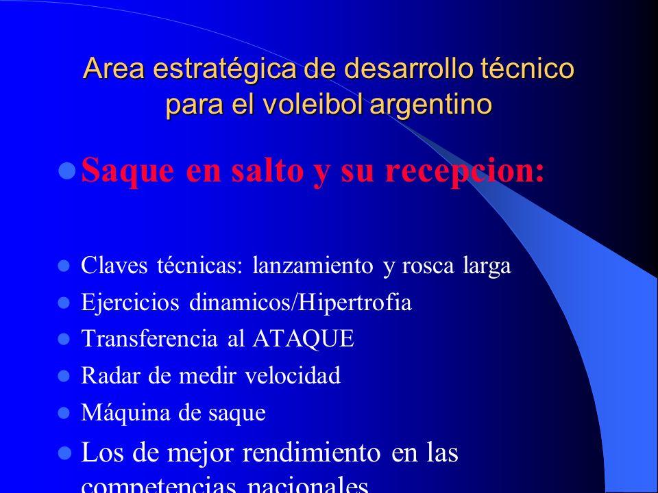 Area estratégica de desarrollo técnico para el voleibol argentino