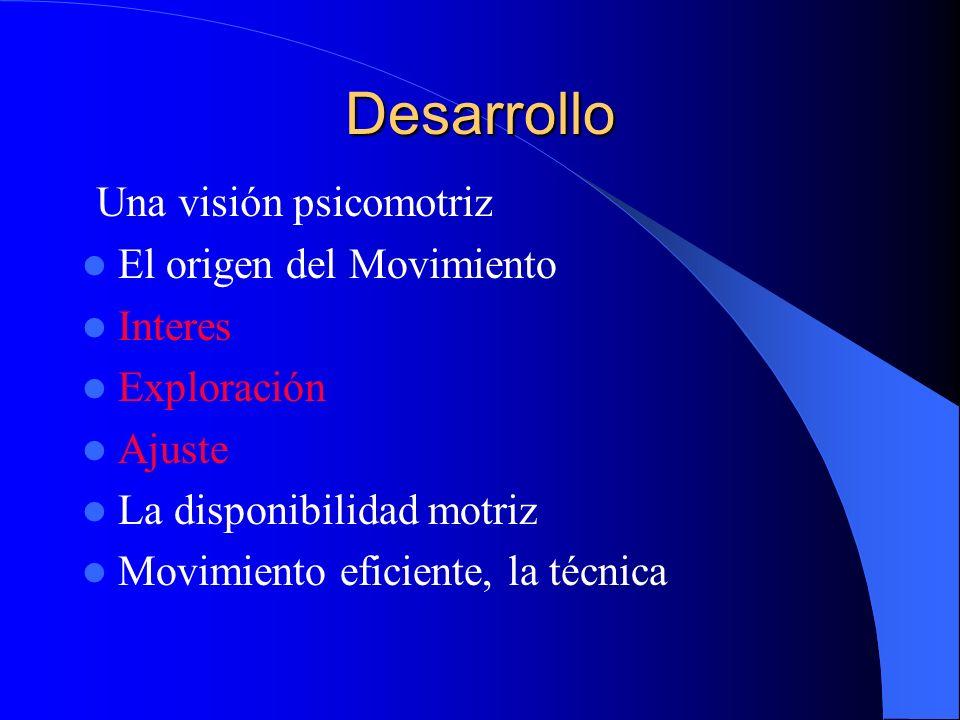 Desarrollo Una visión psicomotriz El origen del Movimiento Interes