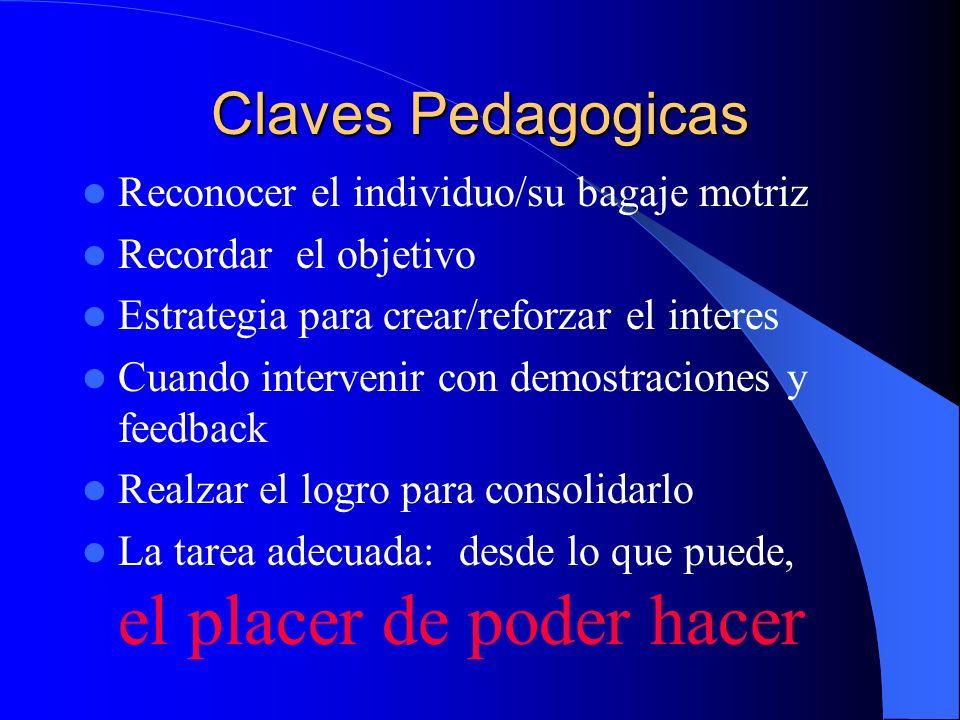 Claves Pedagogicas Reconocer el individuo/su bagaje motriz