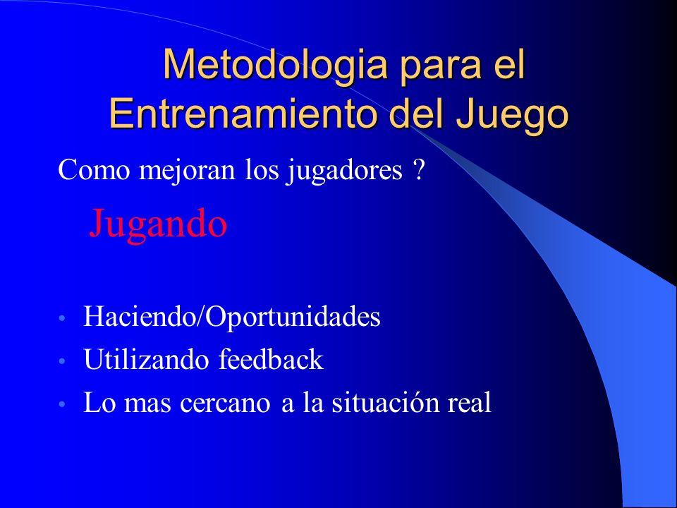 Metodologia para el Entrenamiento del Juego
