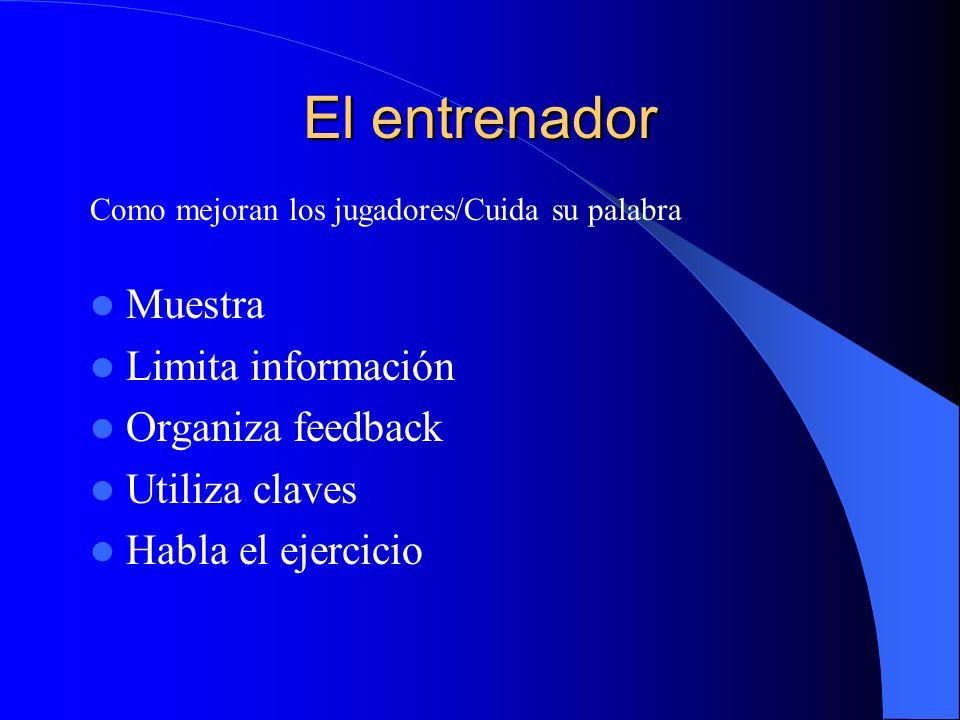El entrenador Muestra Limita información Organiza feedback