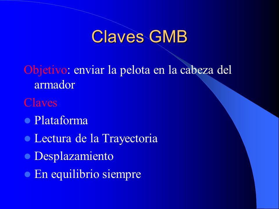 Claves GMB Objetivo: enviar la pelota en la cabeza del armador Claves