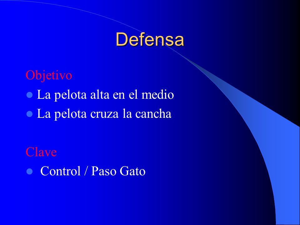 Defensa Objetivo La pelota alta en el medio La pelota cruza la cancha