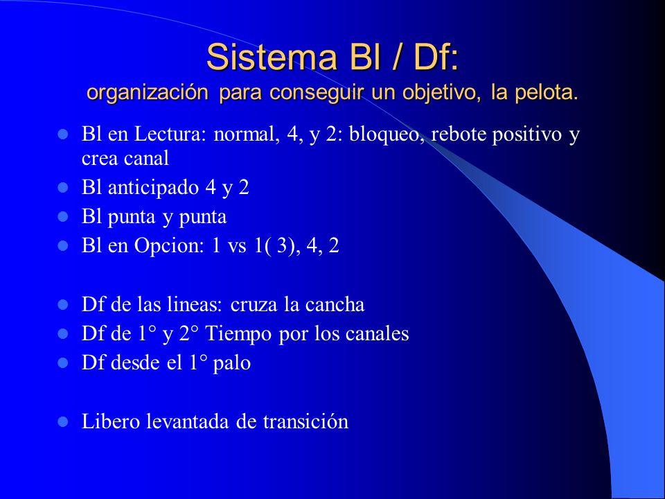 Sistema Bl / Df: organización para conseguir un objetivo, la pelota.