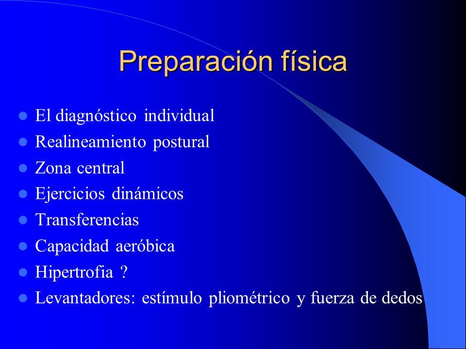 Preparación física El diagnóstico individual Realineamiento postural