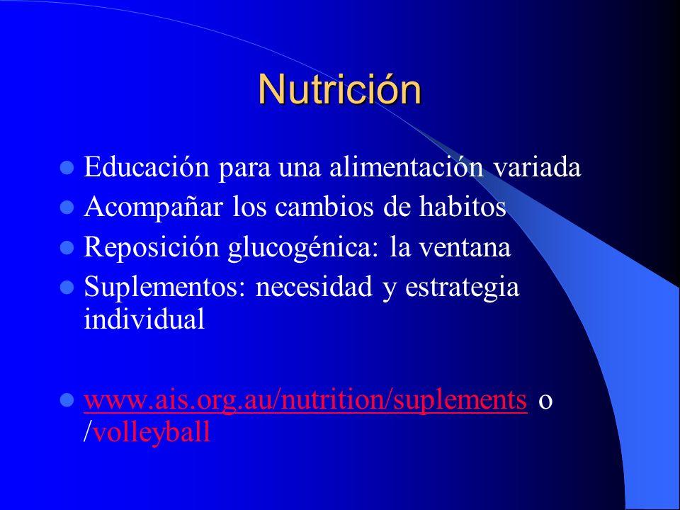 Nutrición Educación para una alimentación variada