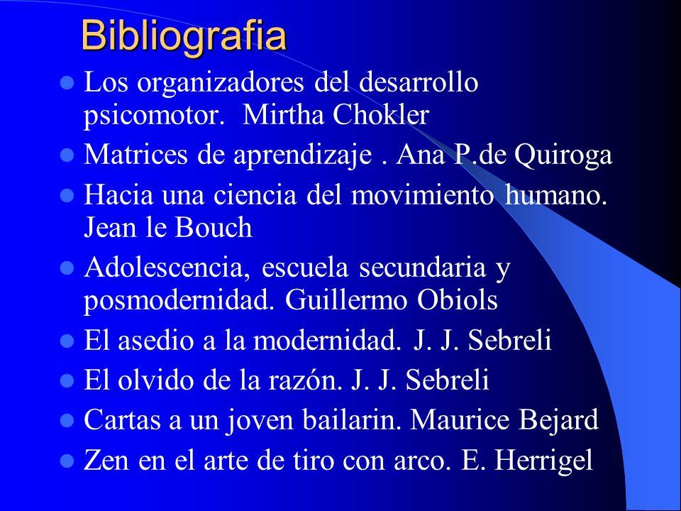 BibliografiaLos organizadores del desarrollo psicomotor. Mirtha Chokler. Matrices de aprendizaje . Ana P.de Quiroga.