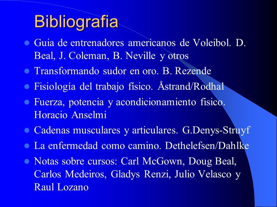 BibliografiaGuia de entrenadores americanos de Voleibol. D. Beal, J. Coleman, B. Neville y otros. Transformando sudor en oro. B. Rezende.