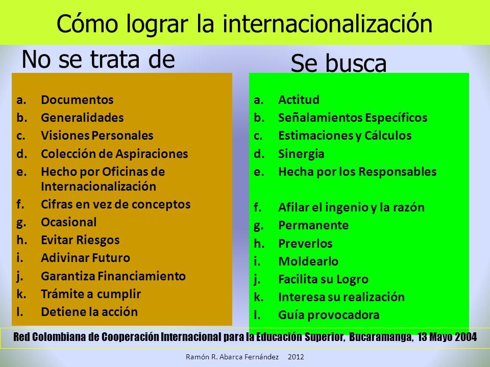 Cómo lograr la internacionalización